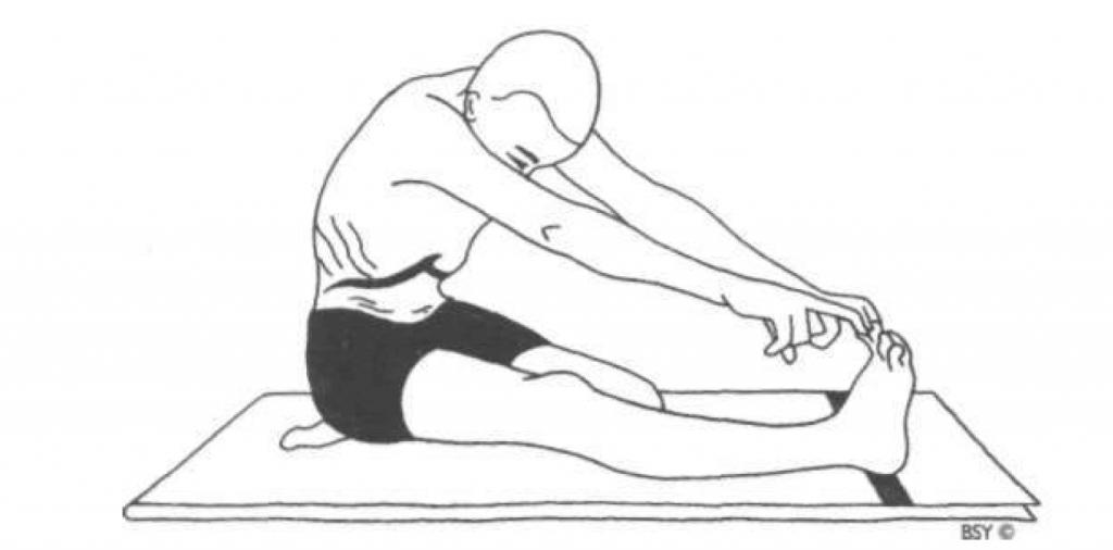 Maha Bedha Mudra - Yogic Practice